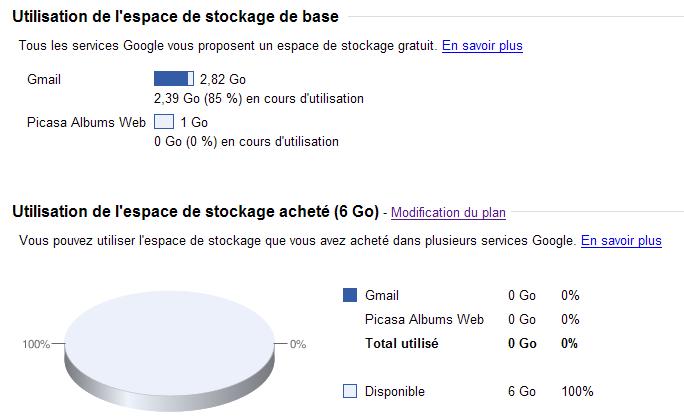 gmail stockage gestion esapce