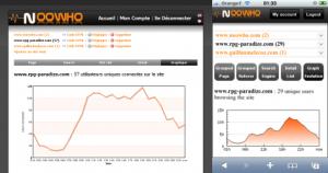 5 nouveautés font leur apparition sur Noowho le compteur de visites en temps réel