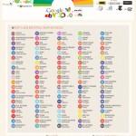 Le web en couleurs