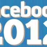 Les derniers chiffres 2012 de Facebook